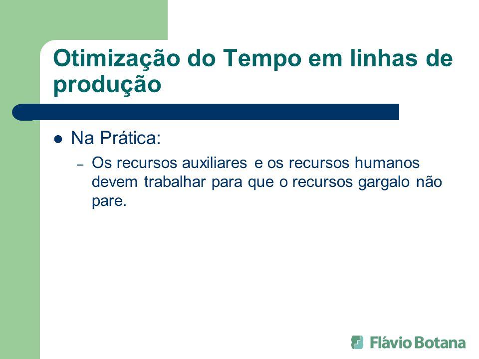 Otimização do Tempo em linhas de produção Na Prática: – Os recursos auxiliares e os recursos humanos devem trabalhar para que o recursos gargalo não pare.