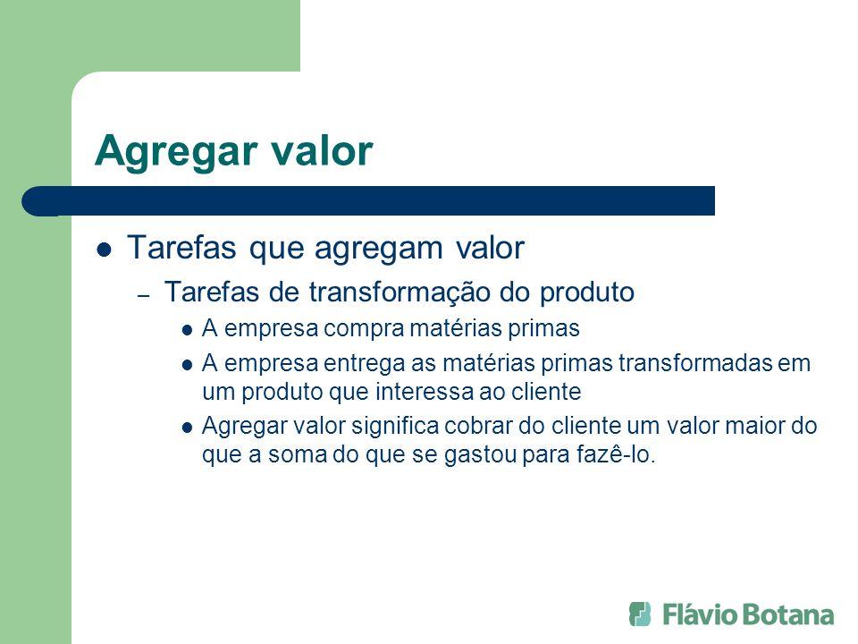 Tarefas que agregam valor – Tarefas de transformação do produto A empresa compra matérias primas A empresa entrega as matérias primas transformadas em