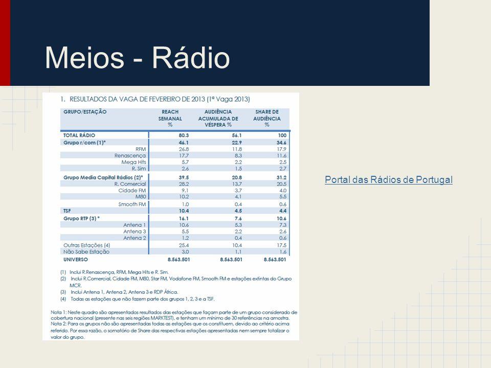 Meios - Rádio Portal das Rádios de Portugal