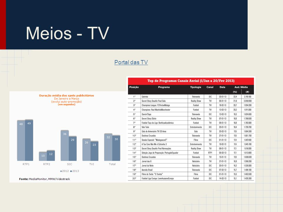 Meios - TV Portal das TV