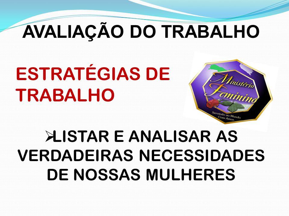 AVALIAÇÃO DO TRABALHO ESTRATÉGIAS DE TRABALHO  LISTAR E ANALISAR AS VERDADEIRAS NECESSIDADES DE NOSSAS MULHERES