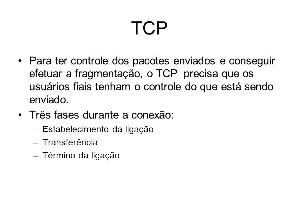 TCP Para ter controle dos pacotes enviados e conseguir efetuar a fragmentação, o TCP precisa que os usuários fiais tenham o controle do que está sendo