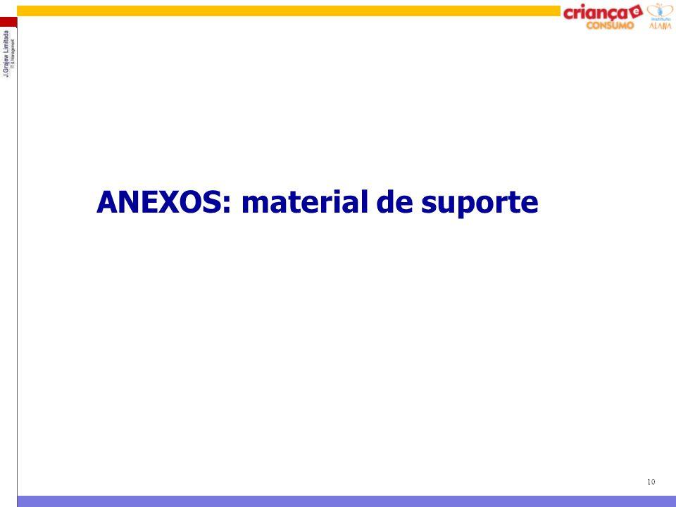 10 ANEXOS: material de suporte