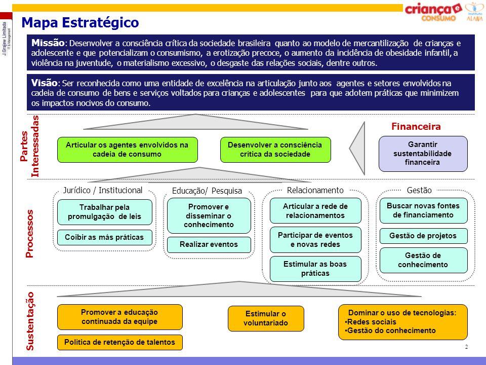 2 Mapa Estratégico Missão : Desenvolver a consciência crítica da sociedade brasileira quanto ao modelo de mercantilização de crianças e adolescente e