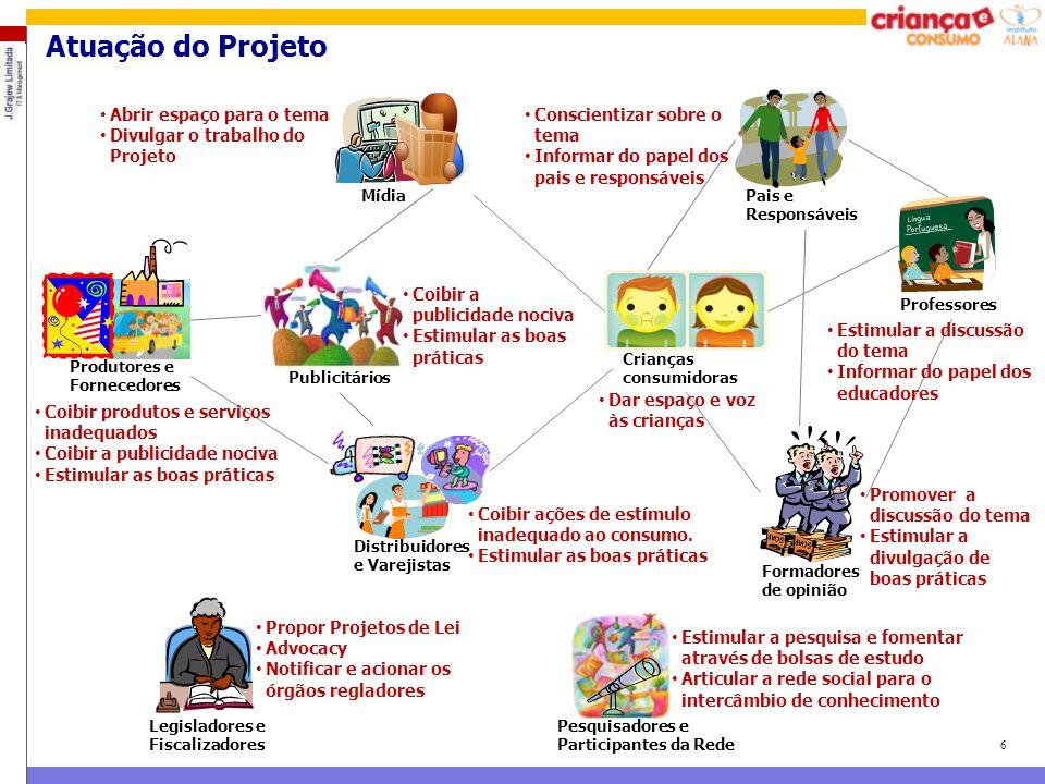 7 VALORES: A atuação do Projeto se baseia sempre no respeito aos seus valores: Respeito ao Estatuto da Criança e do Adolescente.