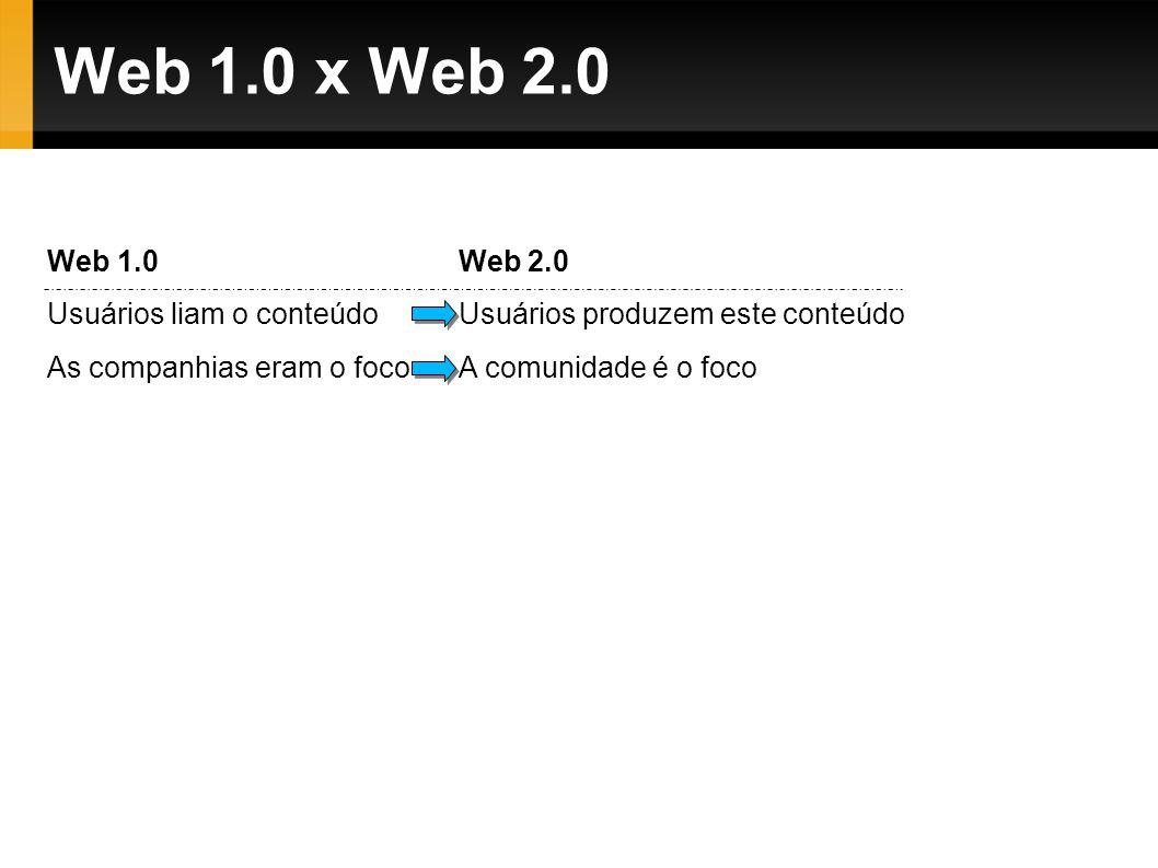 Web 1.0 x Web 2.0 Web 1.0 Usuários liam o conteúdo As companhias eram o foco Web 2.0 Usuários produzem este conteúdo A comunidade é o foco