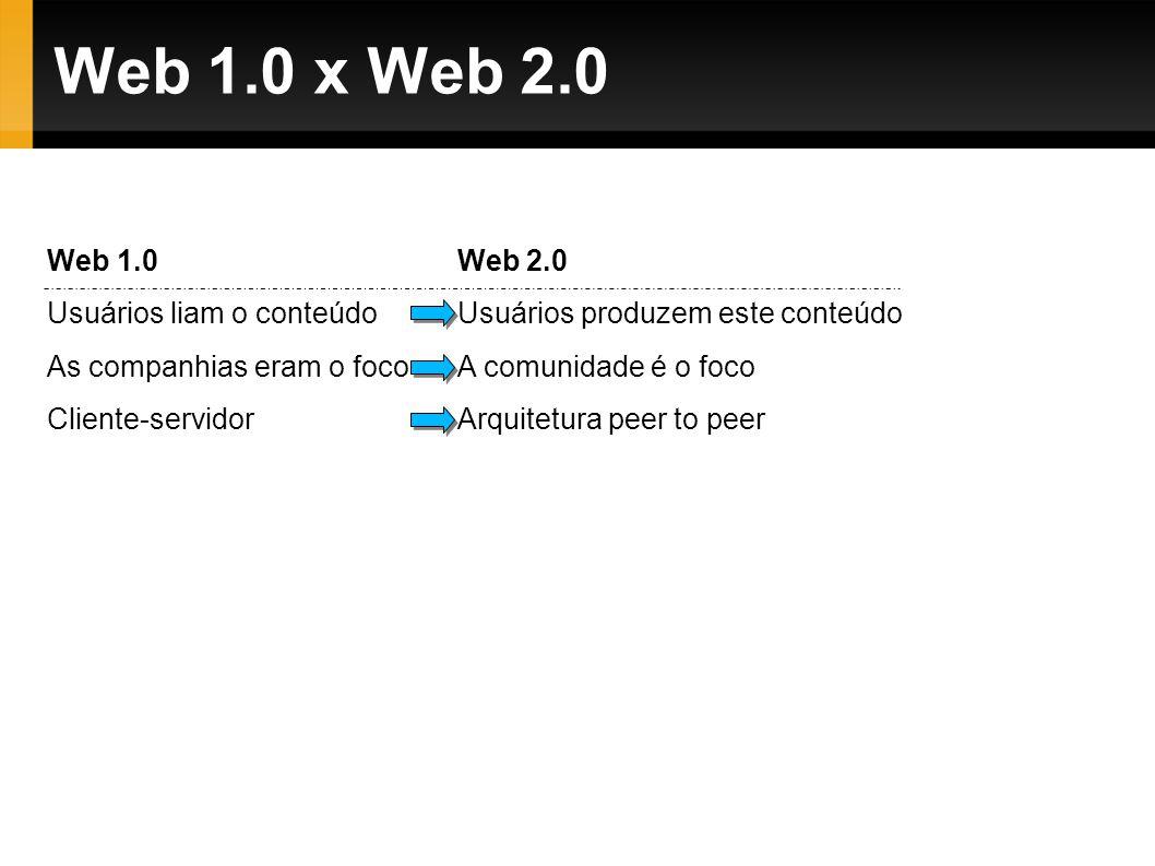 Web 1.0 x Web 2.0 Web 1.0 Usuários liam o conteúdo As companhias eram o foco Cliente-servidor Web 2.0 Usuários produzem este conteúdo A comunidade é o foco Arquitetura peer to peer