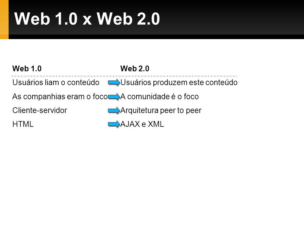 Web 1.0 x Web 2.0 Web 1.0 Usuários liam o conteúdo As companhias eram o foco Cliente-servidor HTML Web 2.0 Usuários produzem este conteúdo A comunidade é o foco Arquitetura peer to peer AJAX e XML