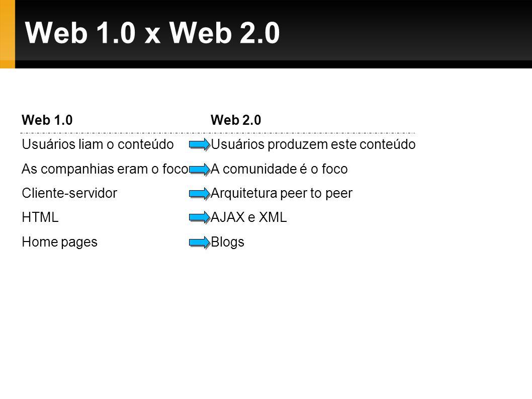Web 1.0 x Web 2.0 Web 1.0 Usuários liam o conteúdo As companhias eram o foco Cliente-servidor HTML Home pages Web 2.0 Usuários produzem este conteúdo A comunidade é o foco Arquitetura peer to peer AJAX e XML Blogs