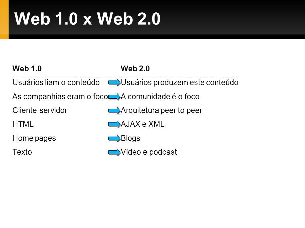 Web 1.0 x Web 2.0 Web 1.0 Usuários liam o conteúdo As companhias eram o foco Cliente-servidor HTML Home pages Texto Web 2.0 Usuários produzem este conteúdo A comunidade é o foco Arquitetura peer to peer AJAX e XML Blogs Vídeo e podcast