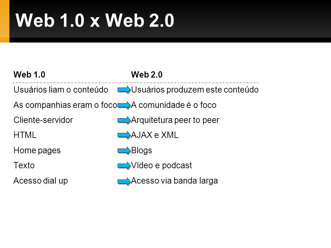 Web 1.0 x Web 2.0 Web 1.0 Usuários liam o conteúdo As companhias eram o foco Cliente-servidor HTML Home pages Texto Acesso dial up Web 2.0 Usuários produzem este conteúdo A comunidade é o foco Arquitetura peer to peer AJAX e XML Blogs Vídeo e podcast Acesso via banda larga