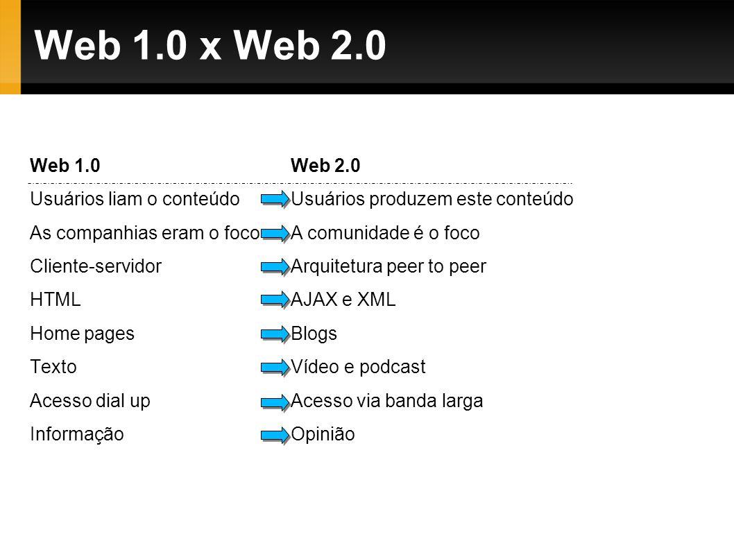 Web 1.0 x Web 2.0 Web 1.0 Usuários liam o conteúdo As companhias eram o foco Cliente-servidor HTML Home pages Texto Acesso dial up Informação Web 2.0 Usuários produzem este conteúdo A comunidade é o foco Arquitetura peer to peer AJAX e XML Blogs Vídeo e podcast Acesso via banda larga Opinião