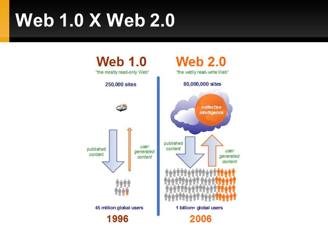 Web 1.0 X Web 2.0