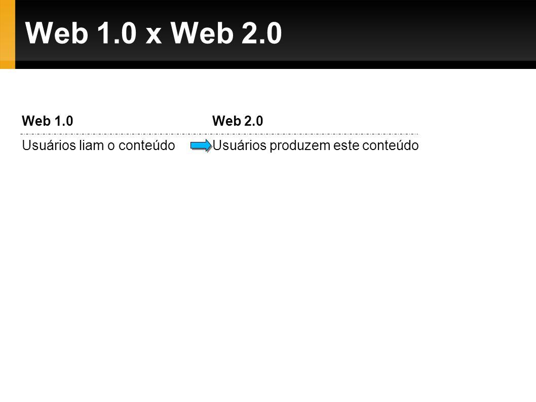 Web 1.0 x Web 2.0 Web 1.0 Usuários liam o conteúdo Web 2.0 Usuários produzem este conteúdo