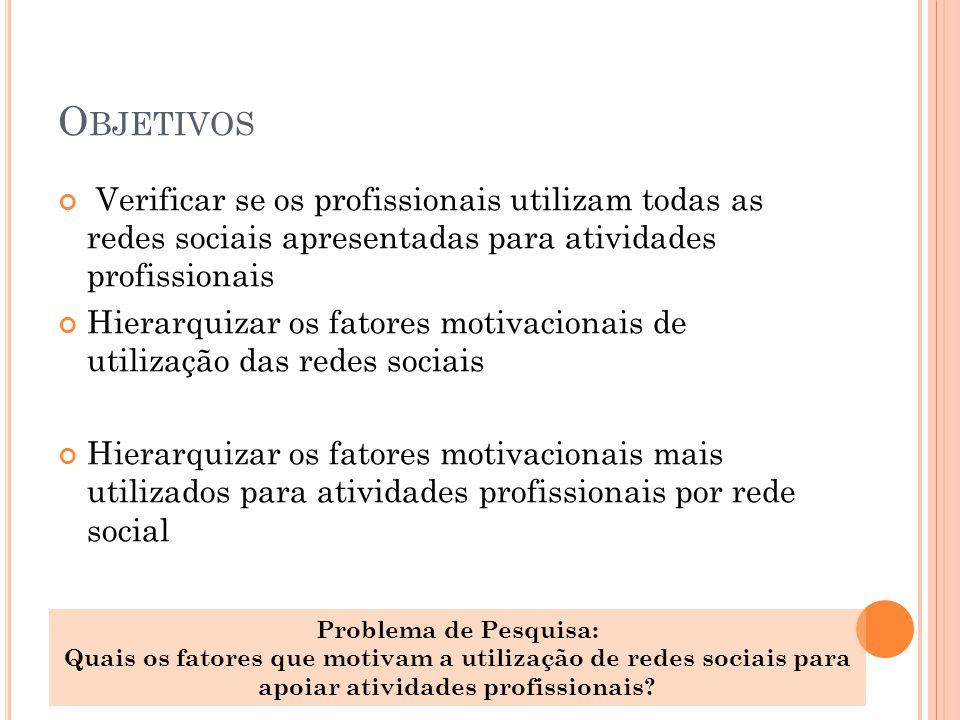 JUSTIFICATIVAS 86% dos internautas brasileiros acessam redes sociais, diz pesquisa http://blogs.forumpcs.com.br/noticias/2010/06/26/86-dos-internautas-brasileiros-acessam- redes-sociais-diz-pesquisa/ O artigo traz os resultados de uma pesquisa realizada em 2010 pela Deloitte com internautas brasileiros.