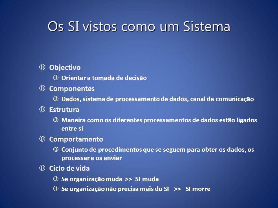 Os SI vistos como um Sistema  Objectivo  Orientar a tomada de decisão  Componentes  Dados, sistema de processamento de dados, canal de comunicação