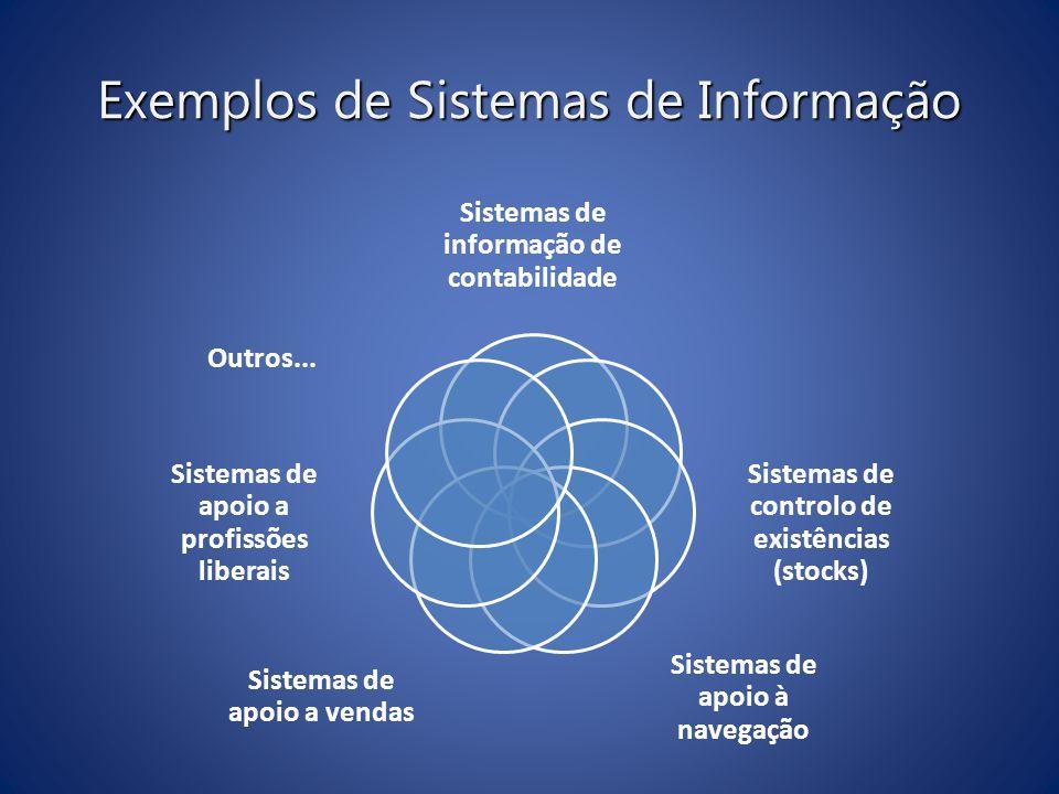 Exemplos de Sistemas de Informação Sistemas de informação de contabilidade Sistemas de controlo de existências (stocks) Sistemas de apoio à navegação