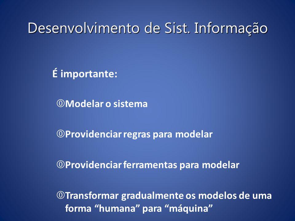 Desenvolvimento de Sist. Informação É importante:  Modelar o sistema  Providenciar regras para modelar  Providenciar ferramentas para modelar  Tra