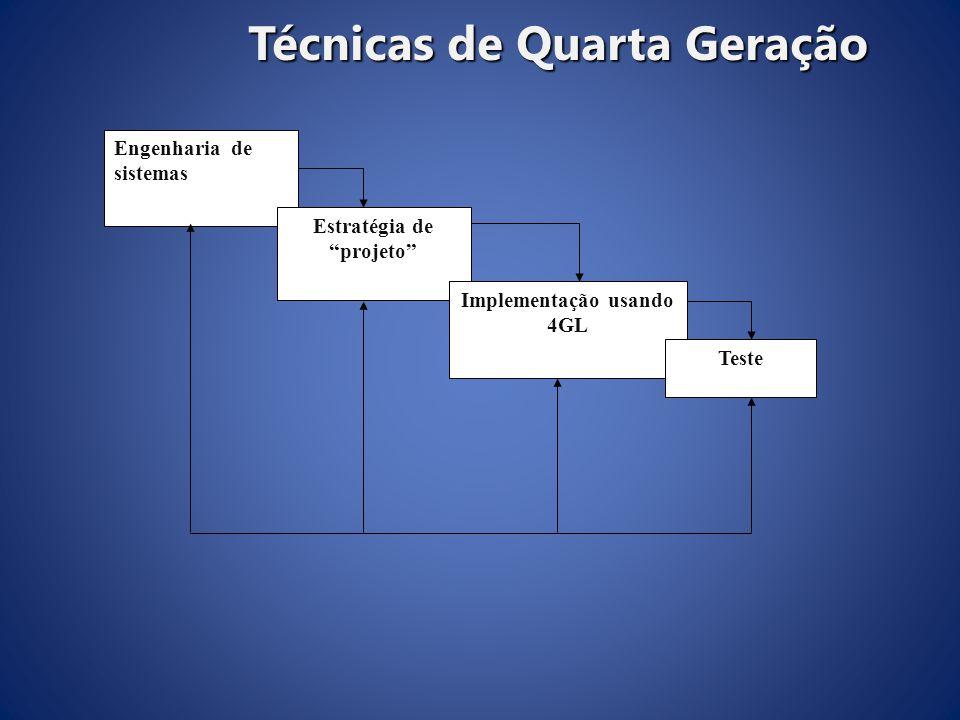 """Técnicas de Quarta Geração Engenharia de sistemas Estratégia de """"projeto"""" Implementação usando 4GL Teste"""