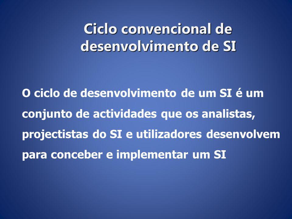 Ciclo convencional de desenvolvimento de SI O ciclo de desenvolvimento de um SI é um conjunto de actividades que os analistas, projectistas do SI e ut