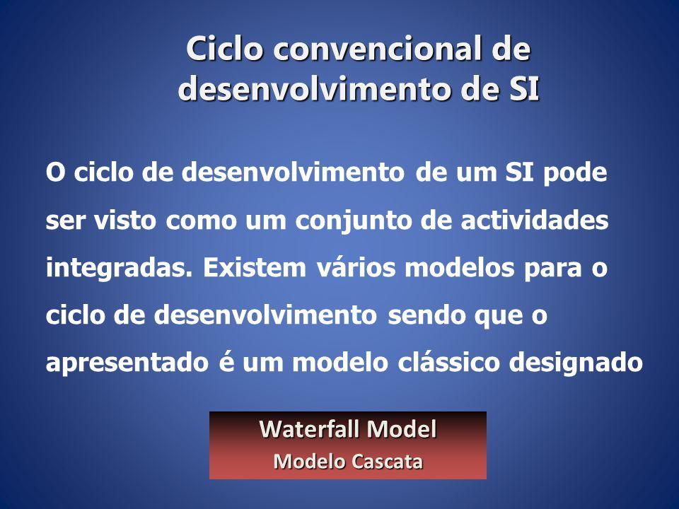 Ciclo convencional de desenvolvimento de SI Waterfall Model Modelo Cascata O ciclo de desenvolvimento de um SI pode ser visto como um conjunto de acti