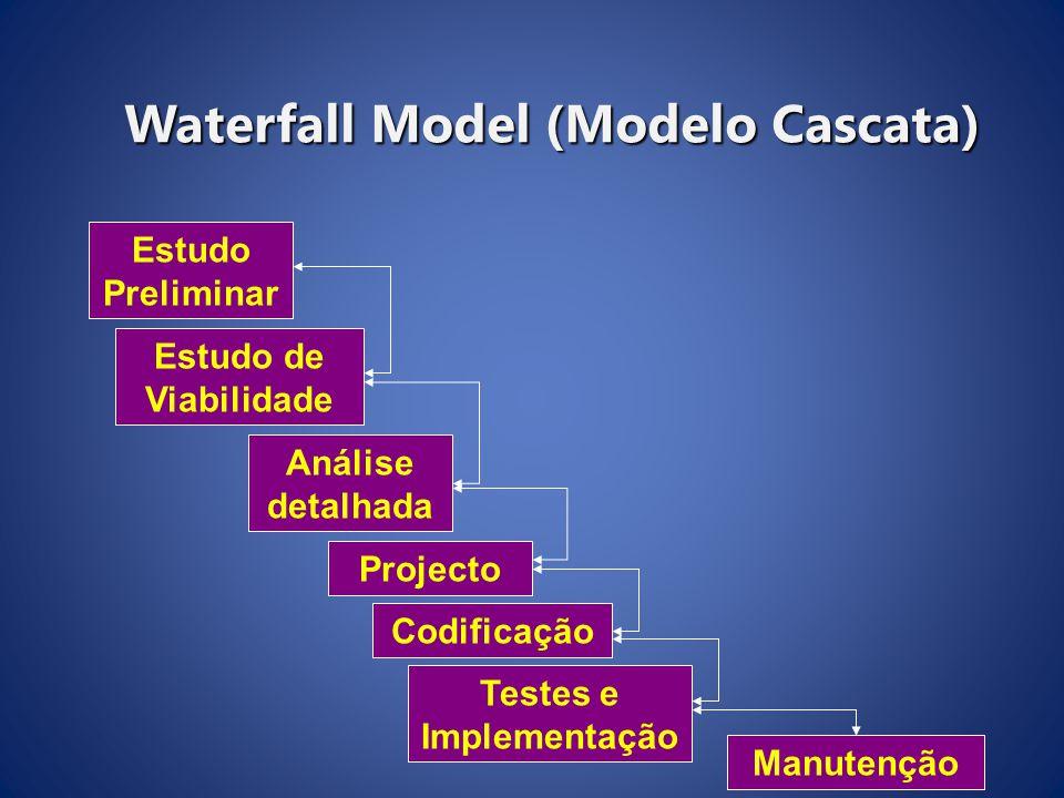 Waterfall Model (Modelo Cascata) Estudo Preliminar Estudo de Viabilidade Projecto Codificação Manutenção Análise detalhada Testes e Implementação