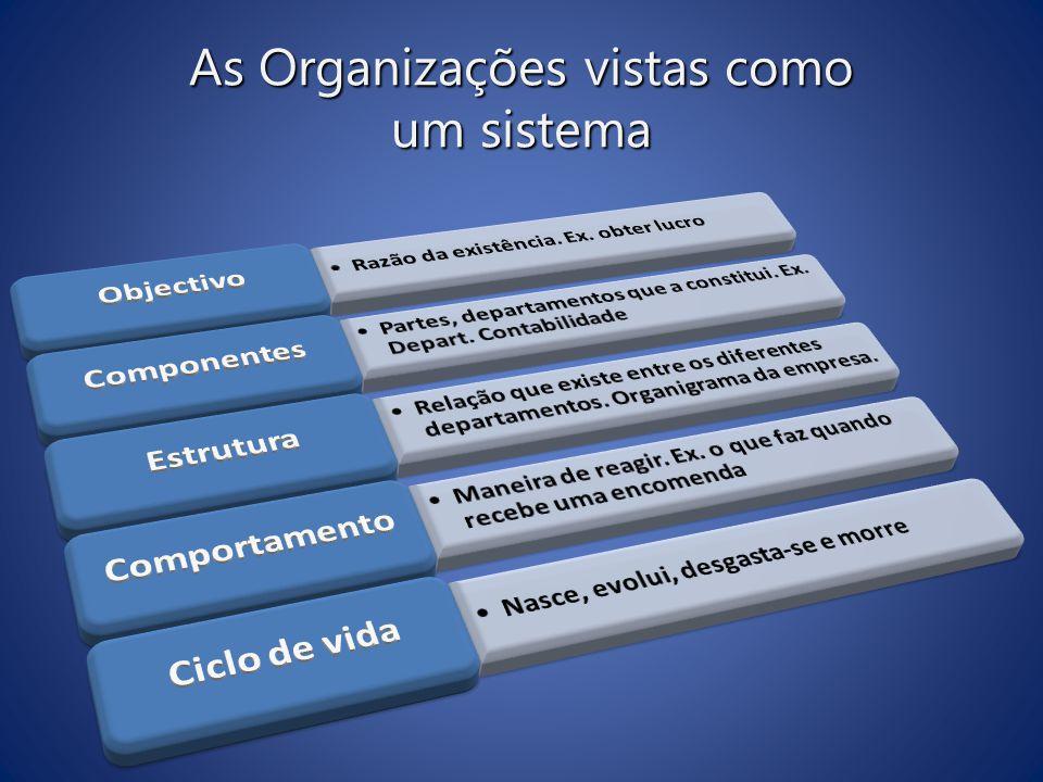 As Organizações vistas como um sistema