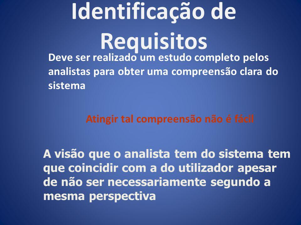 Identificação de Requisitos Deve ser realizado um estudo completo pelos analistas para obter uma compreensão clara do sistema Atingir tal compreensão