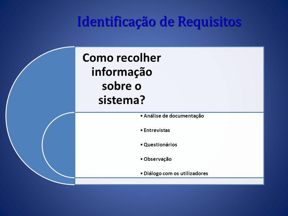 Identificação de Requisitos Como recolher informação sobre o sistema? Análise de documentaçãoAnálise de documentação EntrevistasEntrevistas Questionár