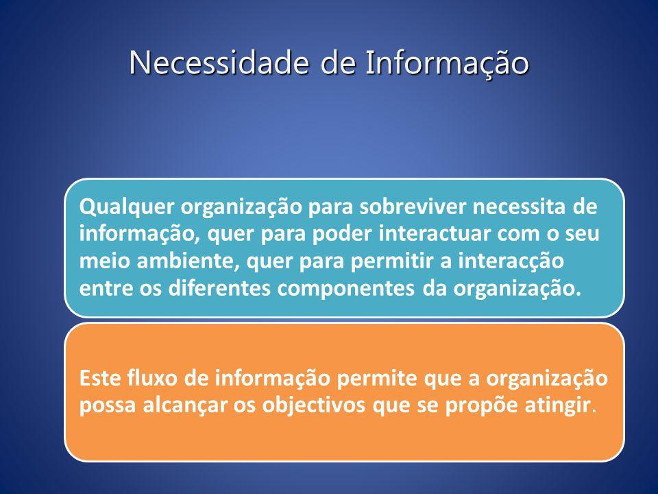 Necessidade de Informação Qualquer organização para sobreviver necessita de informação, quer para poder interactuar com o seu meio ambiente, quer para