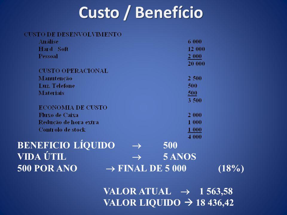 Custo / Benefício BENEFICIO LÍQUIDO  500 VIDA ÚTIL  5 ANOS 500 POR ANO  FINAL DE 5 000(18%) VALOR ATUAL  1 563,58 VALOR LIQUIDO  18 436,42