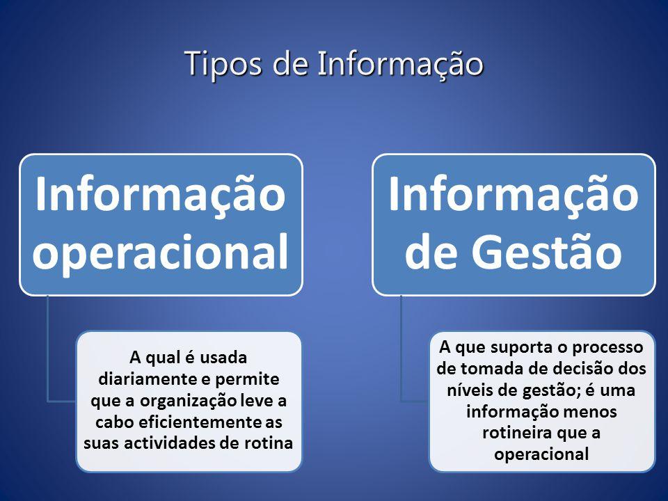 Tipos de Informação Informação operacional A qual é usada diariamente e permite que a organização leve a cabo eficientemente as suas actividades de ro