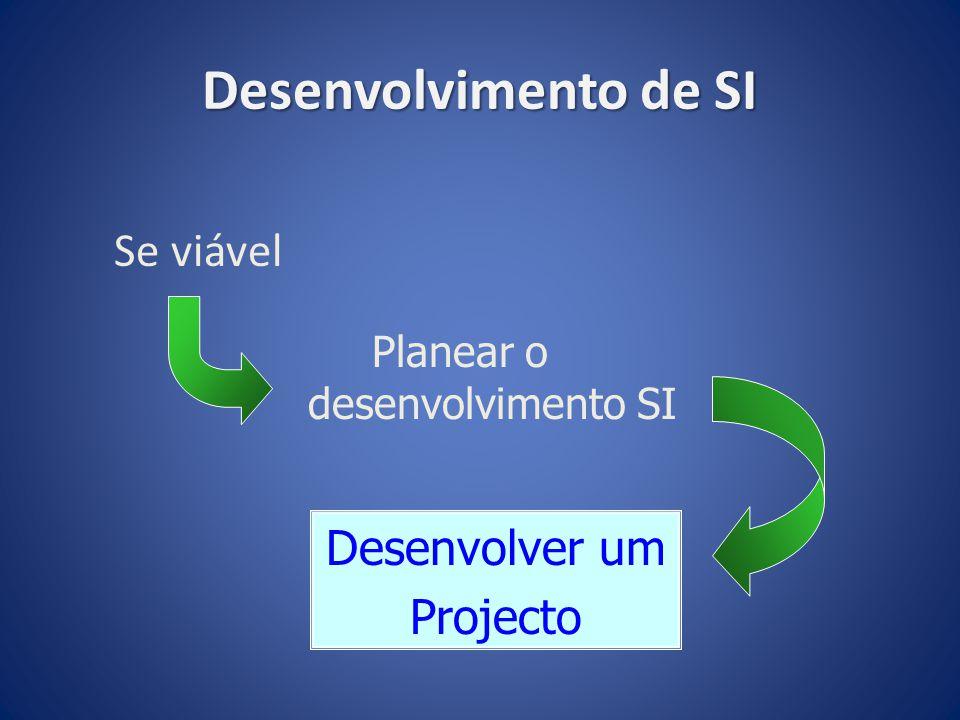 Desenvolvimento de SI Se viável Planear o desenvolvimento SI Desenvolver um Projecto