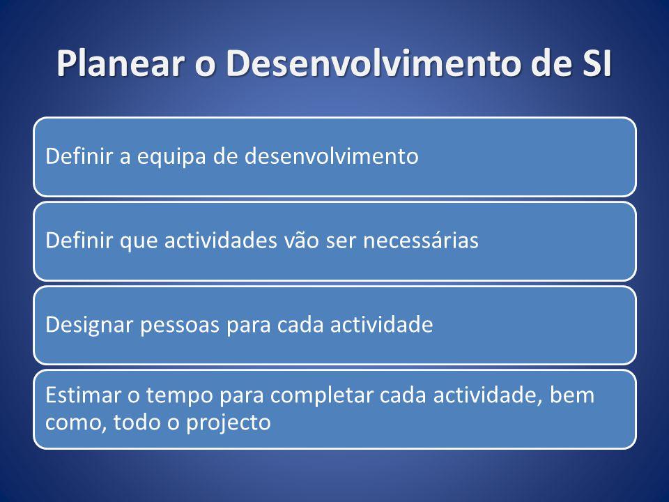 Planear o Desenvolvimento de SI Definir a equipa de desenvolvimento Definir que actividades vão ser necessárias Designar pessoas para cada actividade