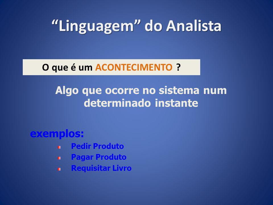"""""""Linguagem"""" do Analista O que é um ACONTECIMENTO ? Algo que ocorre no sistema num determinado instante exemplos: Pedir Produto Pagar Produto Requisita"""