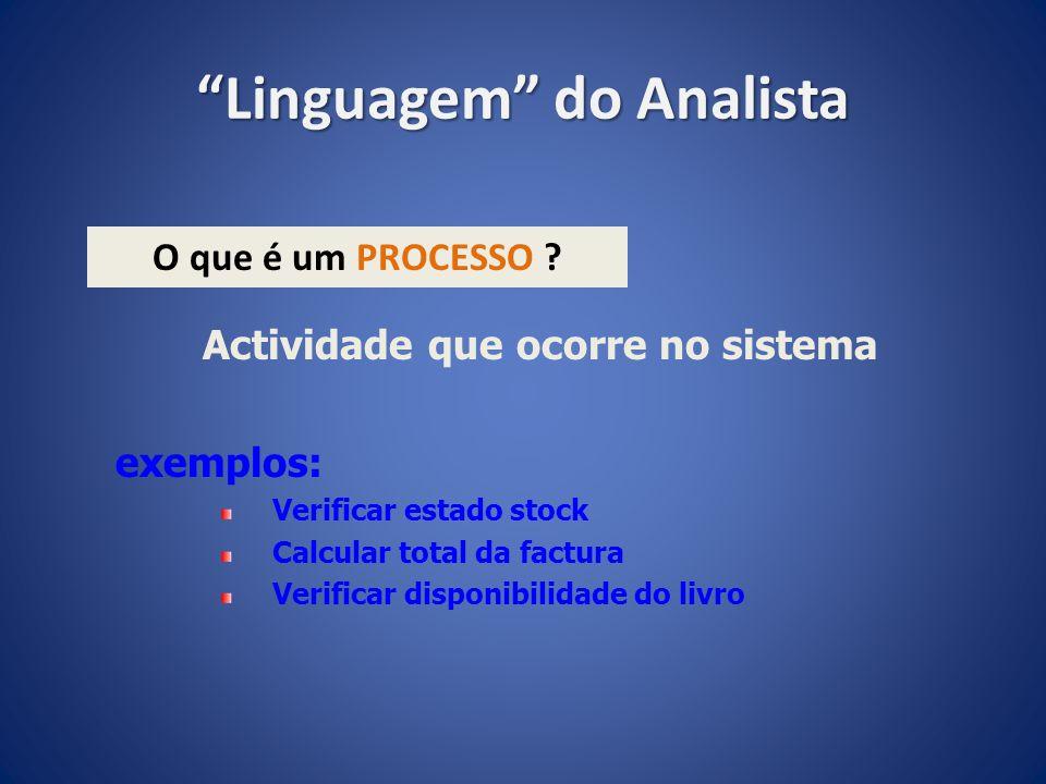 """""""Linguagem"""" do Analista O que é um PROCESSO ? Actividade que ocorre no sistema exemplos: Verificar estado stock Calcular total da factura Verificar di"""