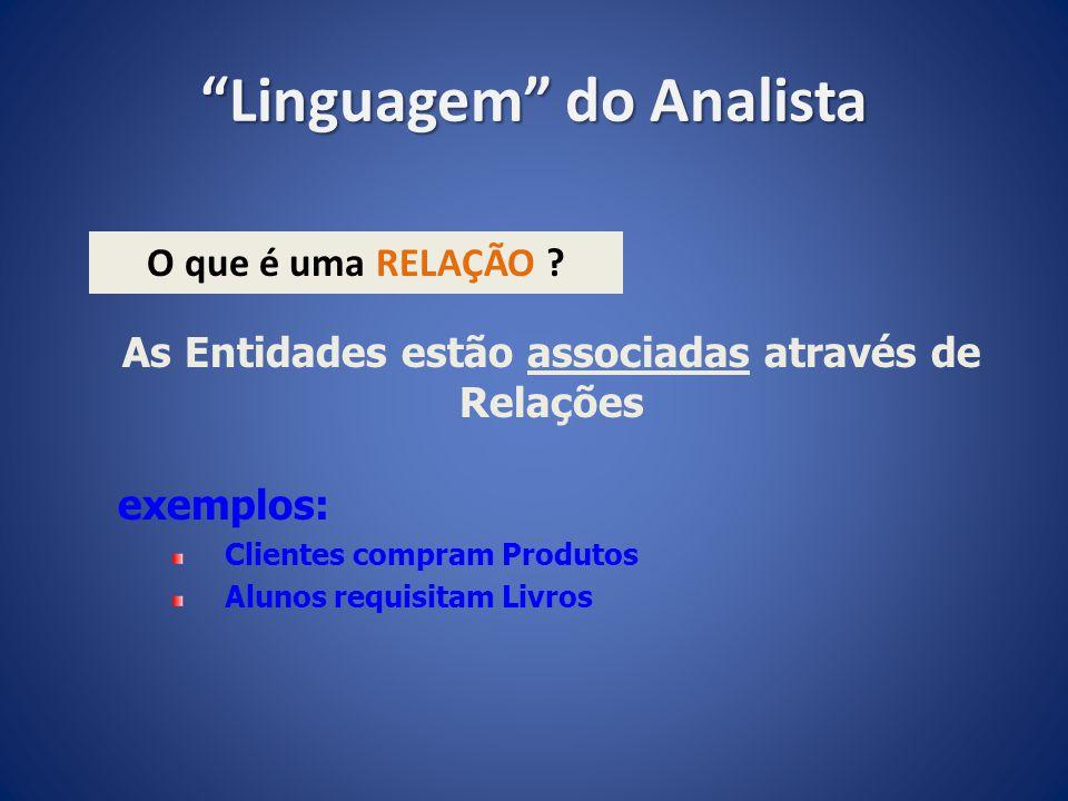 """""""Linguagem"""" do Analista O que é uma RELAÇÃO ? As Entidades estão associadas através de Relações exemplos: Clientes compram Produtos Alunos requisitam"""