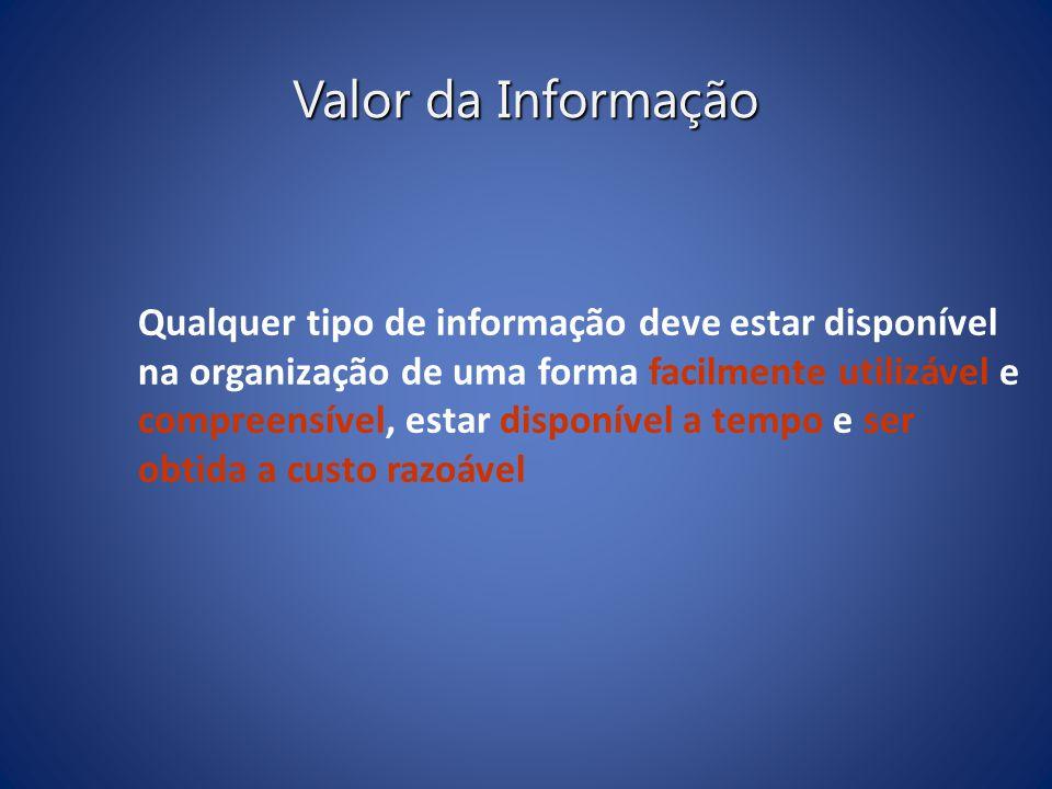 Identificação de Requisitos Como recolher informação sobre o sistema.