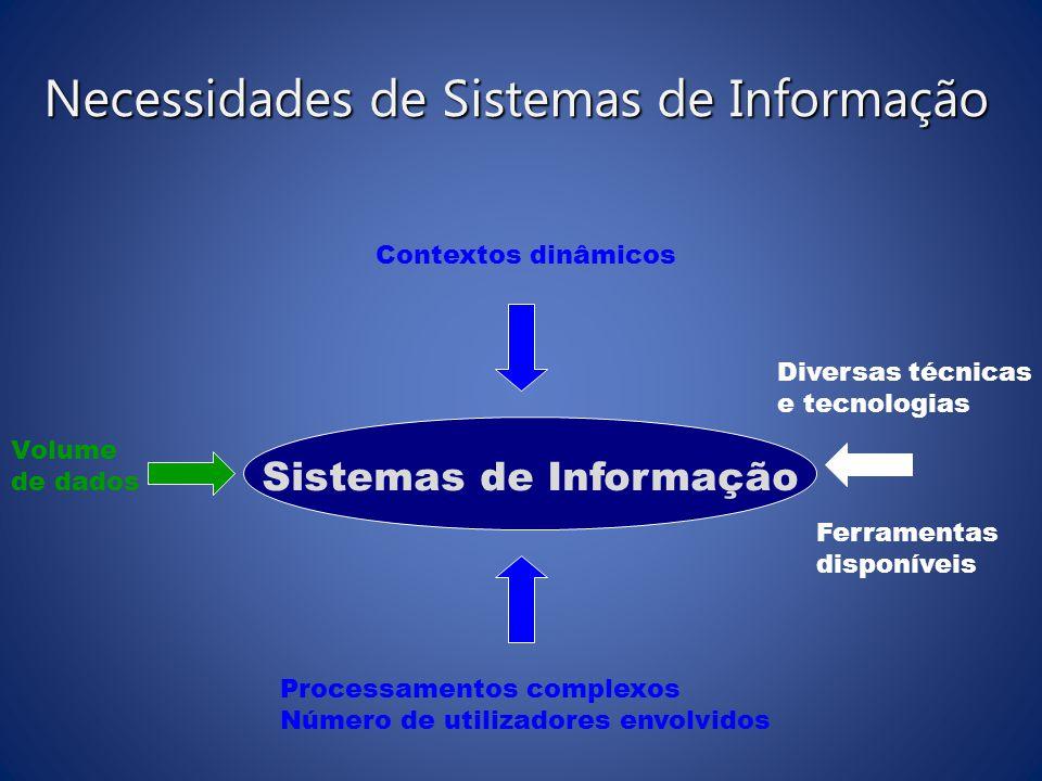 Necessidades de Sistemas de Informação Processamentos complexos Número de utilizadores envolvidos Volume de dados Diversas técnicas e tecnologias Cont