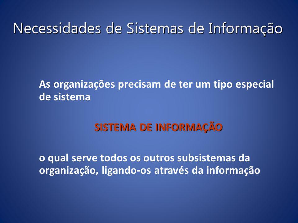 Necessidades de Sistemas de Informação As organizações precisam de ter um tipo especial de sistema SISTEMA DE INFORMAÇÃO o qual serve todos os outros