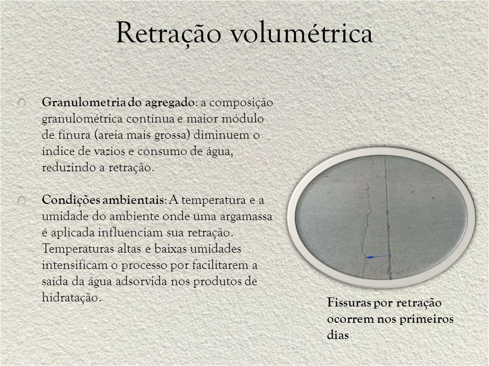 Retração volumétrica Fissuras por retração ocorrem nos primeiros dias Granulometria do agregado : a composição granulométrica contínua e maior módulo