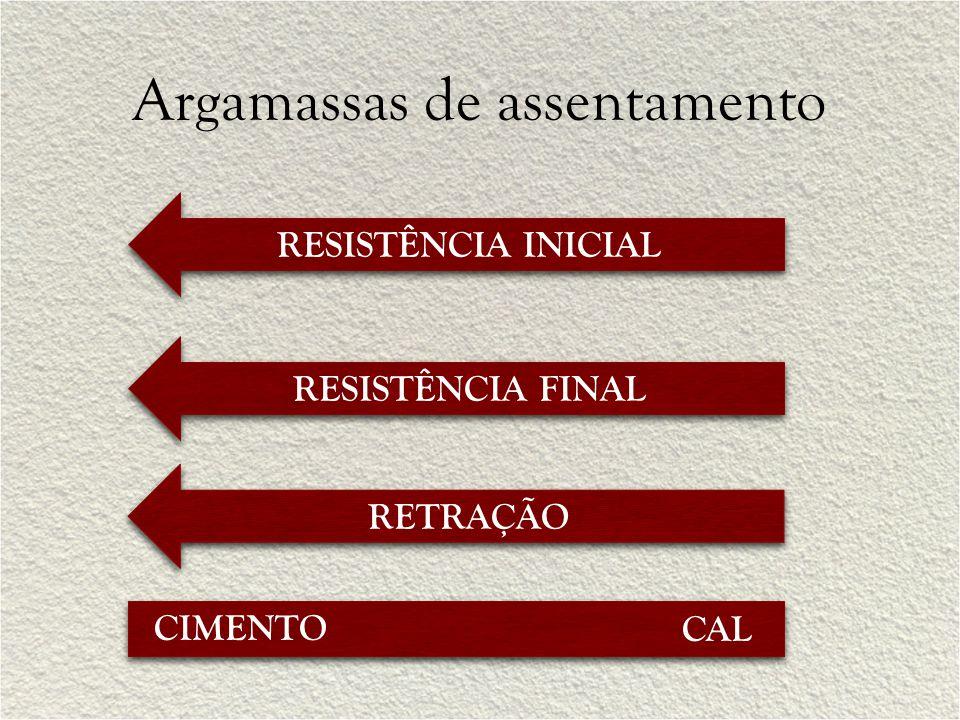 Argamassas de assentamento RESISTÊNCIA INICIAL RETRAÇÃO RESISTÊNCIA FINAL CIMENTO CAL