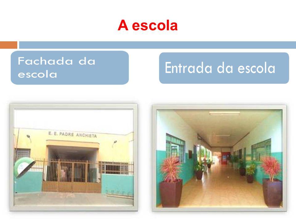 UCA Formação UFMS Objetivos Capacitação voltada ao uso pedagógico intensivo e adequado do laptop educacional em escolas públicas selecionadas no Estado do Mato Grosso do Sul.