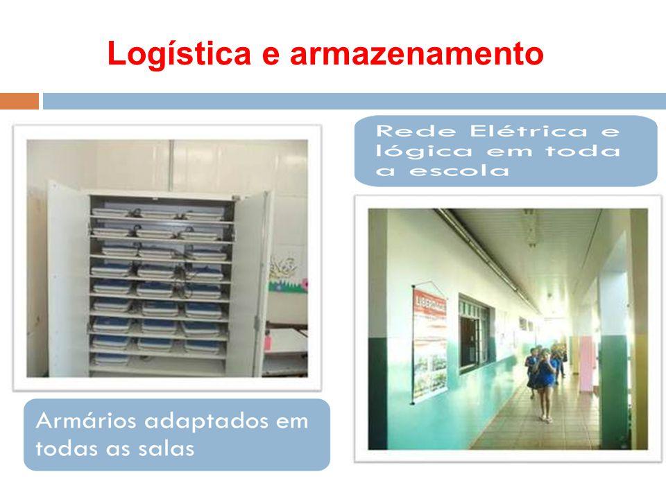 Logística e armazenamento