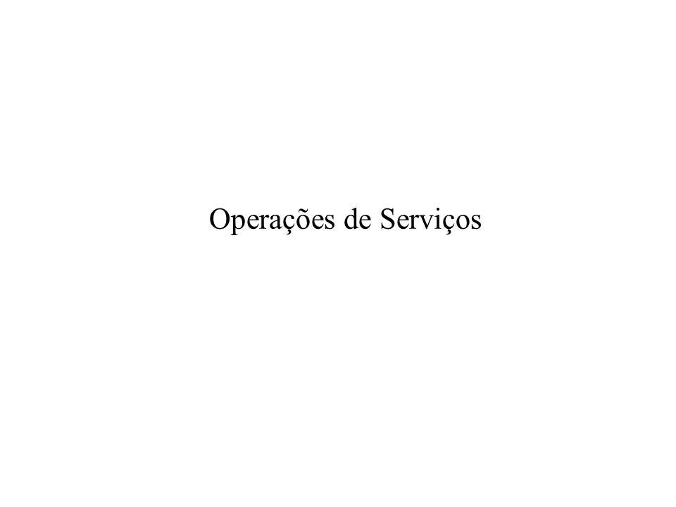 A função de operações estabelece interfaces com diversos outros subsistemas necessários ao funcionamento da empresa