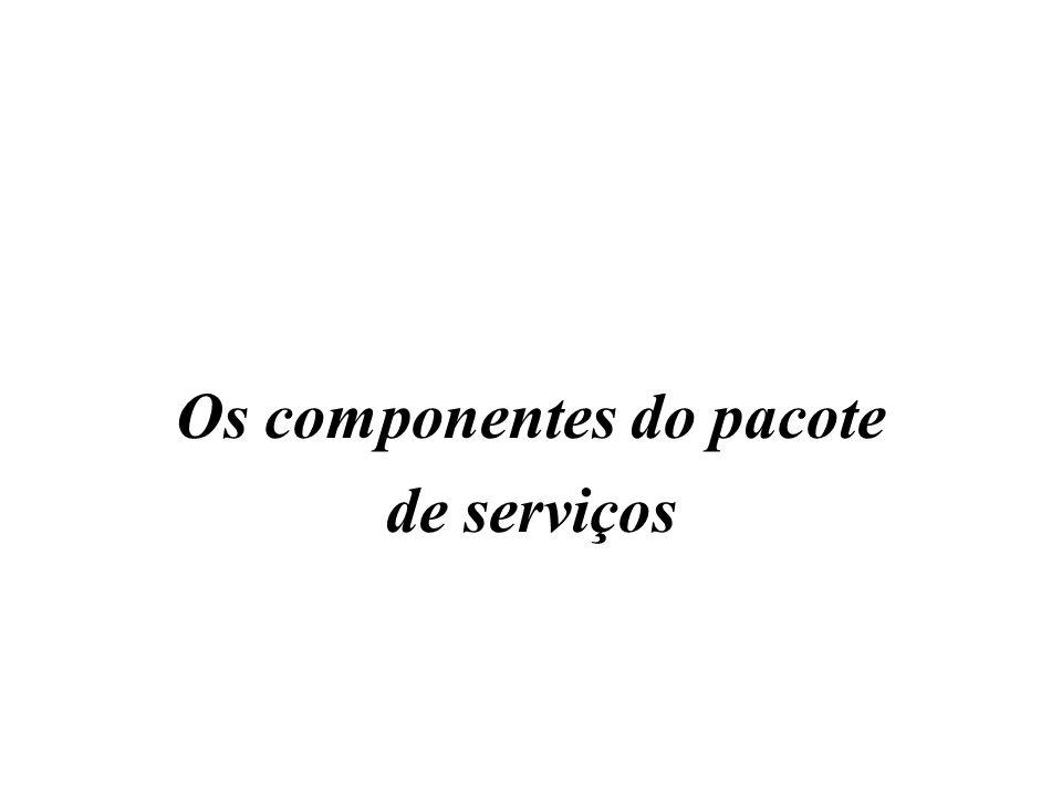 Os componentes do pacote de serviços