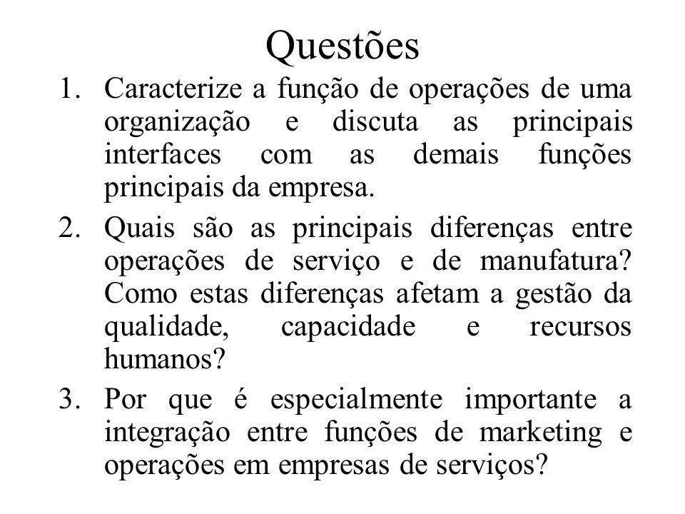 Questões 1.Caracterize a função de operações de uma organização e discuta as principais interfaces com as demais funções principais da empresa.