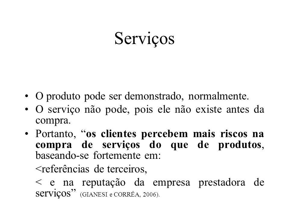 Características de Serviços 1.Inseparabilidade 2.Intangibilidade 3.Perecibilidade 4.Variabilidade