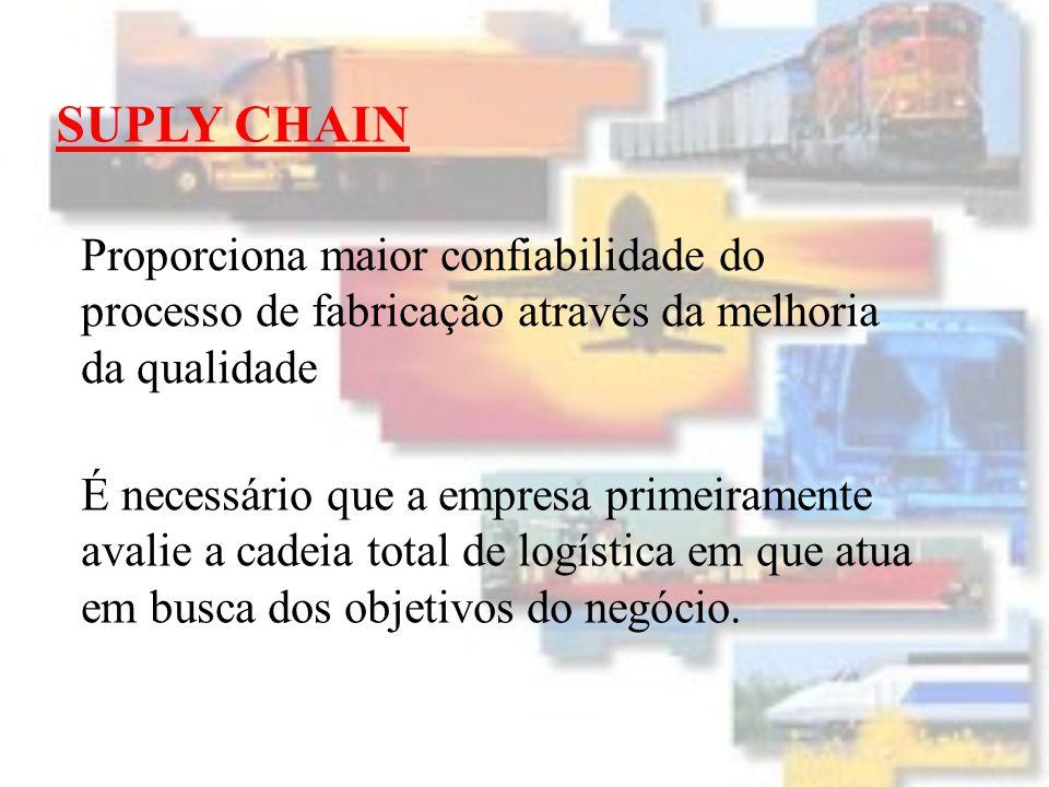 Cadeia de Logística Integrada A gestão da cadeia logística é a integração dos processos do negócio do consumidor através dos fornecedores de produtos, serviços e informação, com o objectivo de acrescentar valor para o cliente
