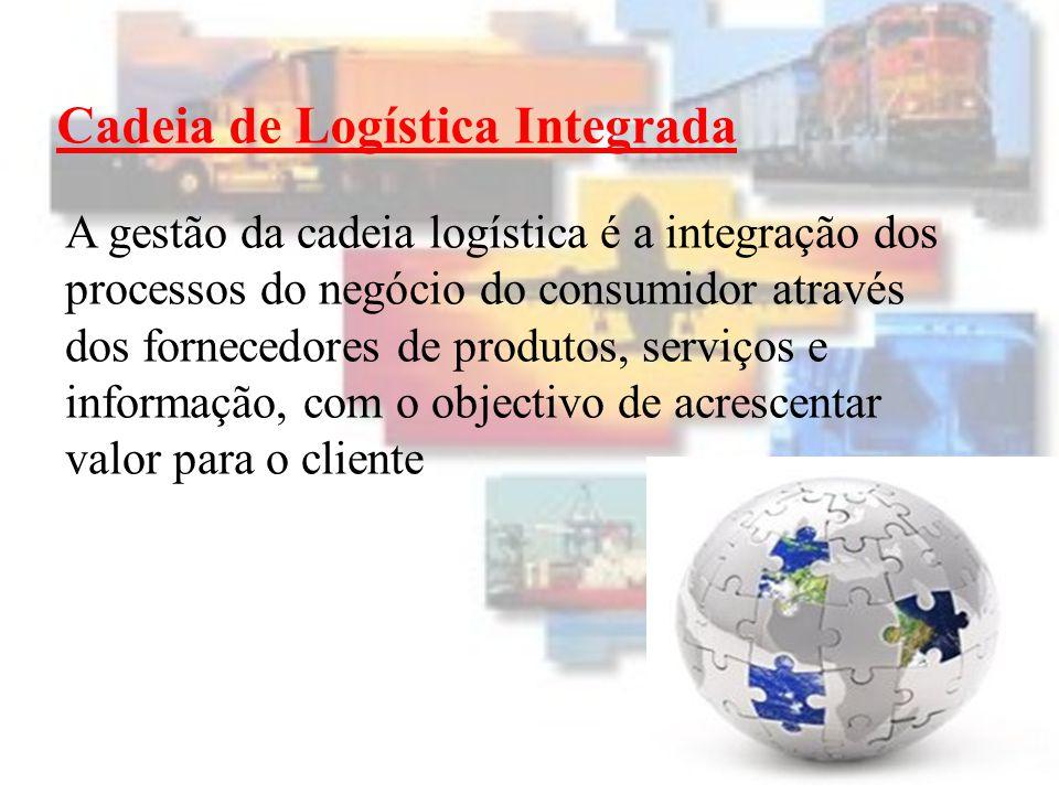 Cadeia de Logística Integrada Na cadeia logística padrão, as matérias- primas são procuradas e os bens são produzidos em uma ou mais fábricas, transportadas paraarmazéns como armazenamento intermédio, e depois transportadas para os retalhistas ou clientes.